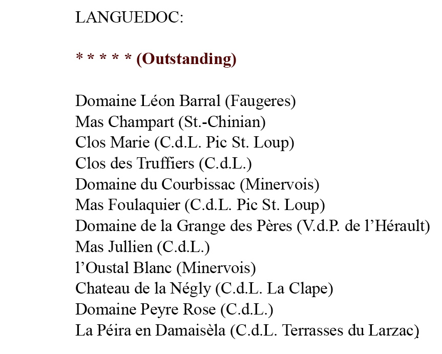 Leading Languedoc: Jancis Robinson's/Andrew Jefford's (FT) and Updated Robert Parker's Wine Advocate Best Producers List La Peira